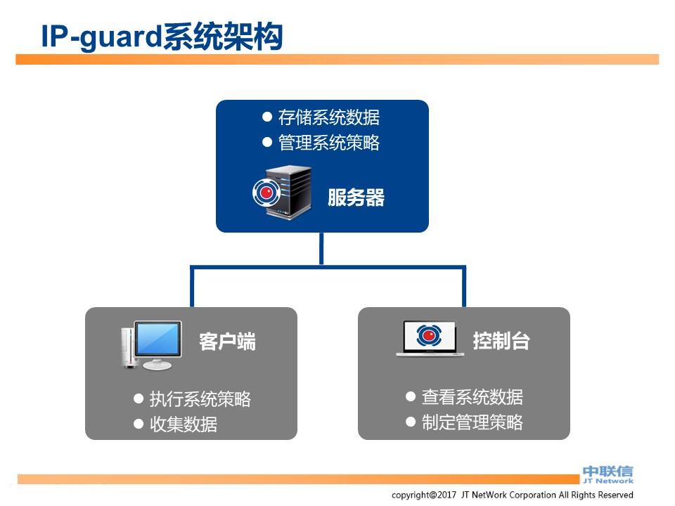 文件加密,数据加密,防泄密,文件防泄密方案对比|ipguard加密方案VS绿盾加密方案(图4)