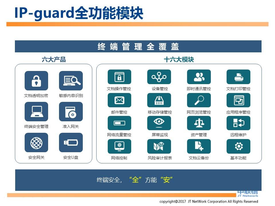 文件加密,数据加密,防泄密,文件防泄密方案对比|ipguard加密方案VS绿盾加密方案(图7)