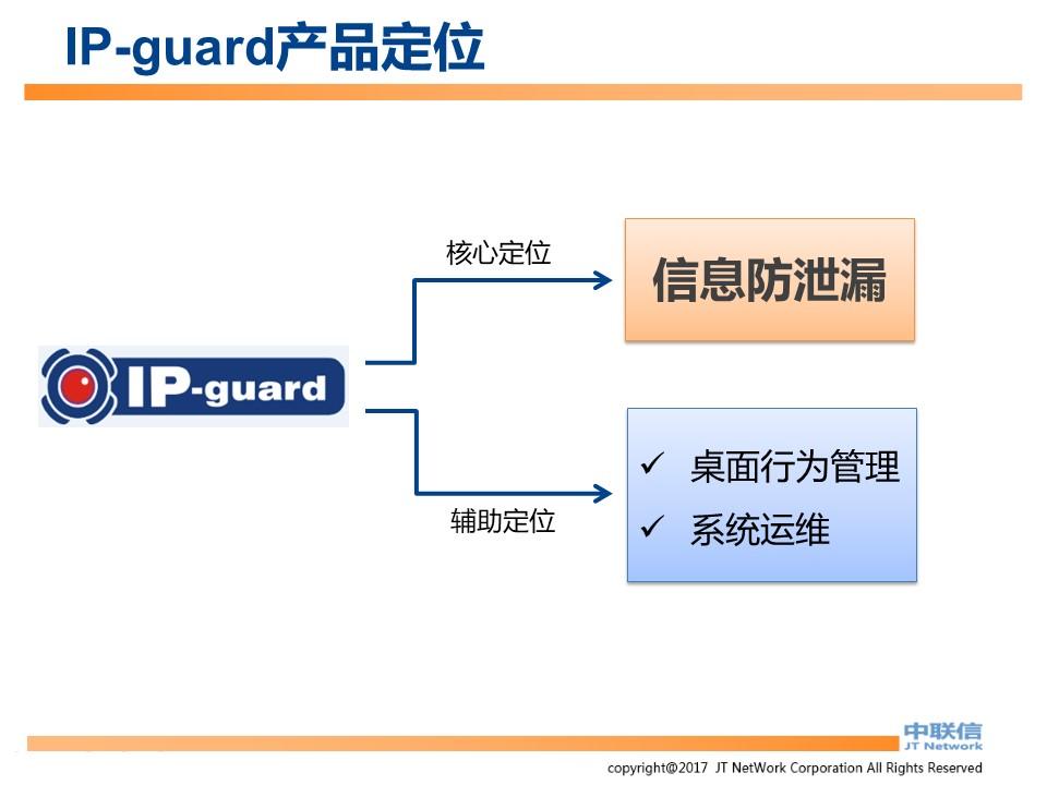 文件加密,数据加密,防泄密,文件防泄密对比|ipguard加密方案VS绿盾加密方案(图3)
