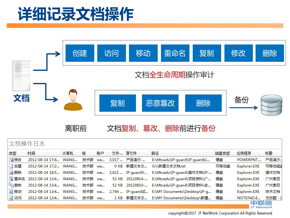 文件加密,数据加密,防泄密,文件防泄密方案对比|ipguard加密方案VS绿盾加密方案(图13)