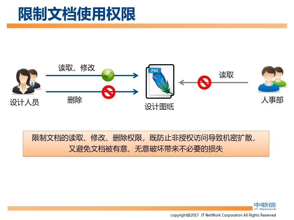 文件加密,数据加密,防泄密,文件防泄密方案对比|ipguard加密方案VS绿盾加密方案(图14)
