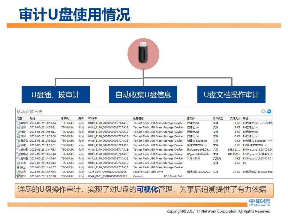 文件加密,数据加密,防泄密,文件防泄密方案对比|ipguard加密方案VS绿盾加密方案(图26)