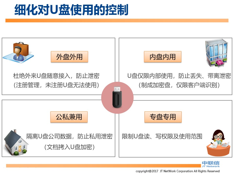 文件加密,数据加密,防泄密,文件防泄密对比|ipguard加密方案VS绿盾加密方案(图25)