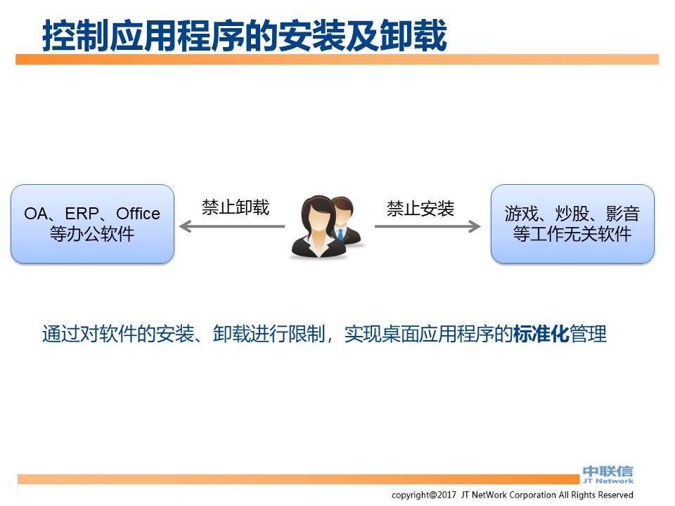 文件加密,数据加密,防泄密,文件防泄密方案对比|ipguard加密方案VS绿盾加密方案(图48)