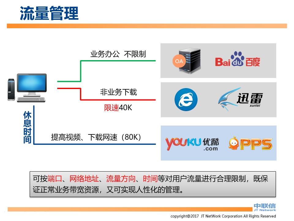 文件加密,数据加密,防泄密,文件防泄密方案对比|ipguard加密方案VS绿盾加密方案(图41)