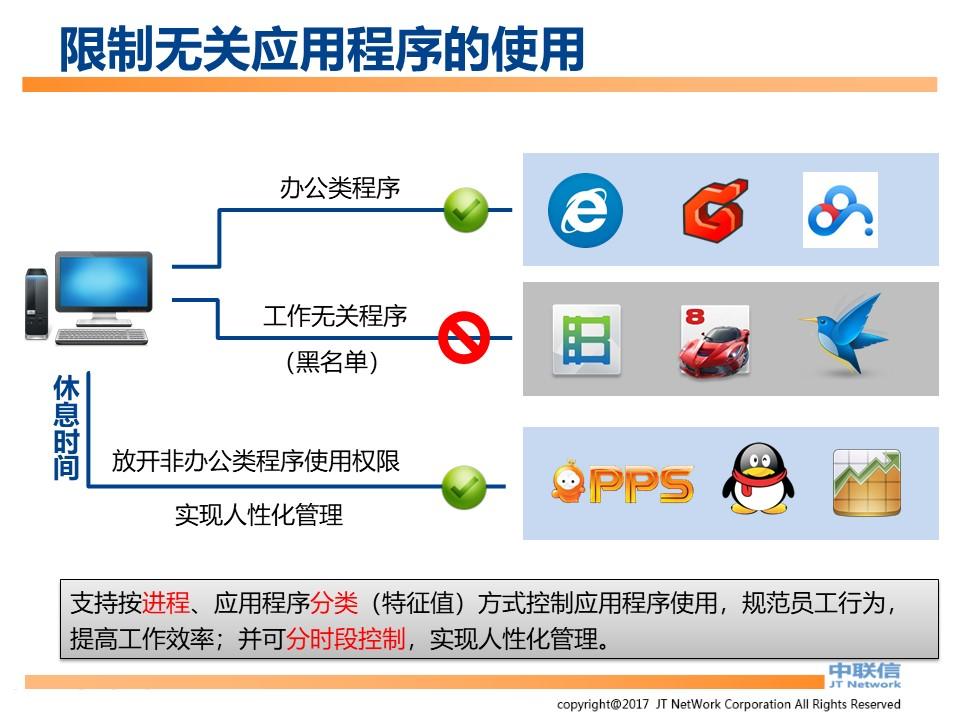 文件加密,数据加密,防泄密,文件防泄密方案对比|ipguard加密方案VS绿盾加密方案(图47)