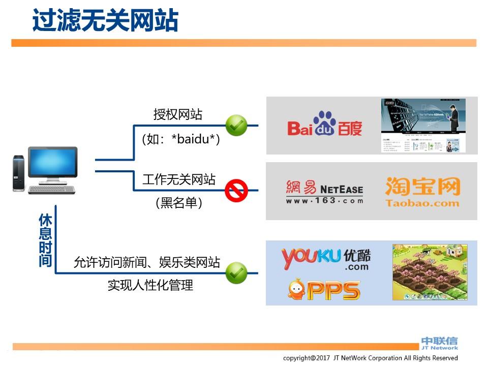 文件加密,数据加密,防泄密,文件防泄密方案对比|ipguard加密方案VS绿盾加密方案(图38)