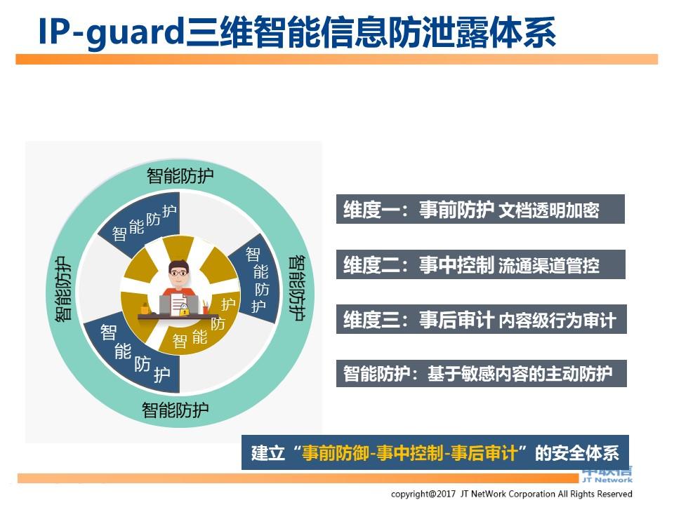 文件加密,数据加密,防泄密,文件防泄密方案对比|ipguard加密方案VS绿盾加密方案(图98)
