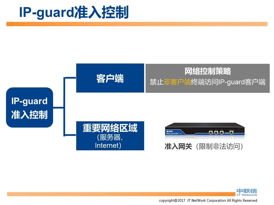 文件加密,数据加密,防泄密,文件防泄密方案对比|ipguard加密方案VS绿盾加密方案(图76)