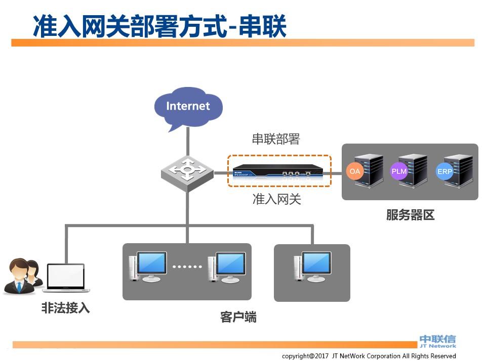 文件加密,数据加密,防泄密,文件防泄密方案对比|ipguard加密方案VS绿盾加密方案(图78)