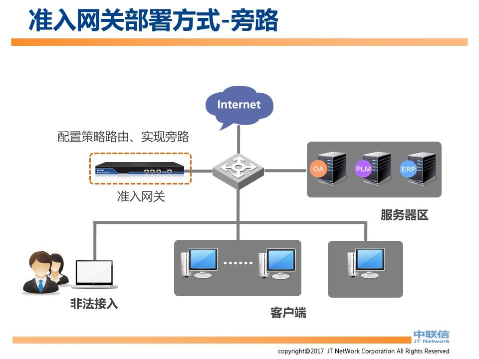 文件加密,数据加密,防泄密,文件防泄密对比|ipguard加密方案VS绿盾加密方案(图79)
