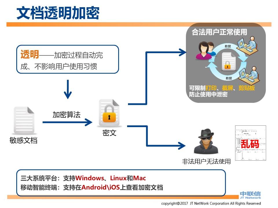 文件加密,数据加密,防泄密,文件防泄密对比|ipguard加密方案VS绿盾加密方案(图83)