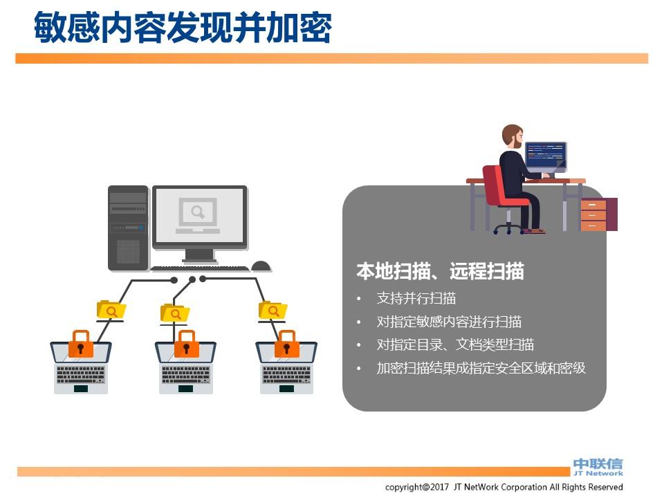 文件加密,数据加密,防泄密,文件防泄密方案对比|ipguard加密方案VS绿盾加密方案(图92)