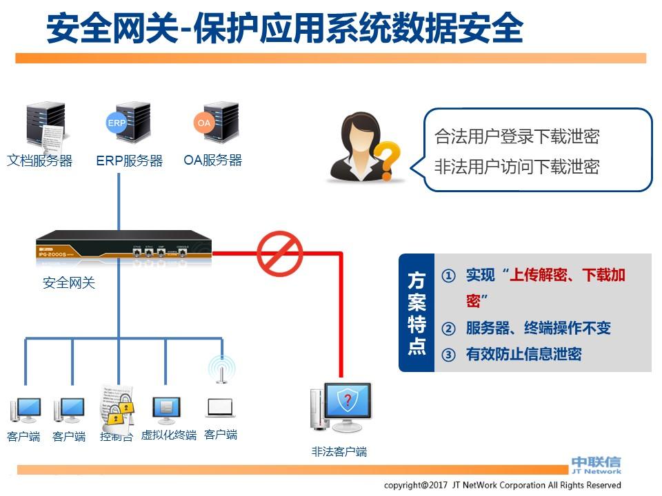 文件加密,数据加密,防泄密,文件防泄密方案对比|ipguard加密方案VS绿盾加密方案(图88)