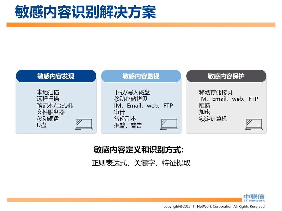 文件加密,数据加密,防泄密,文件防泄密方案对比|ipguard加密方案VS绿盾加密方案(图90)