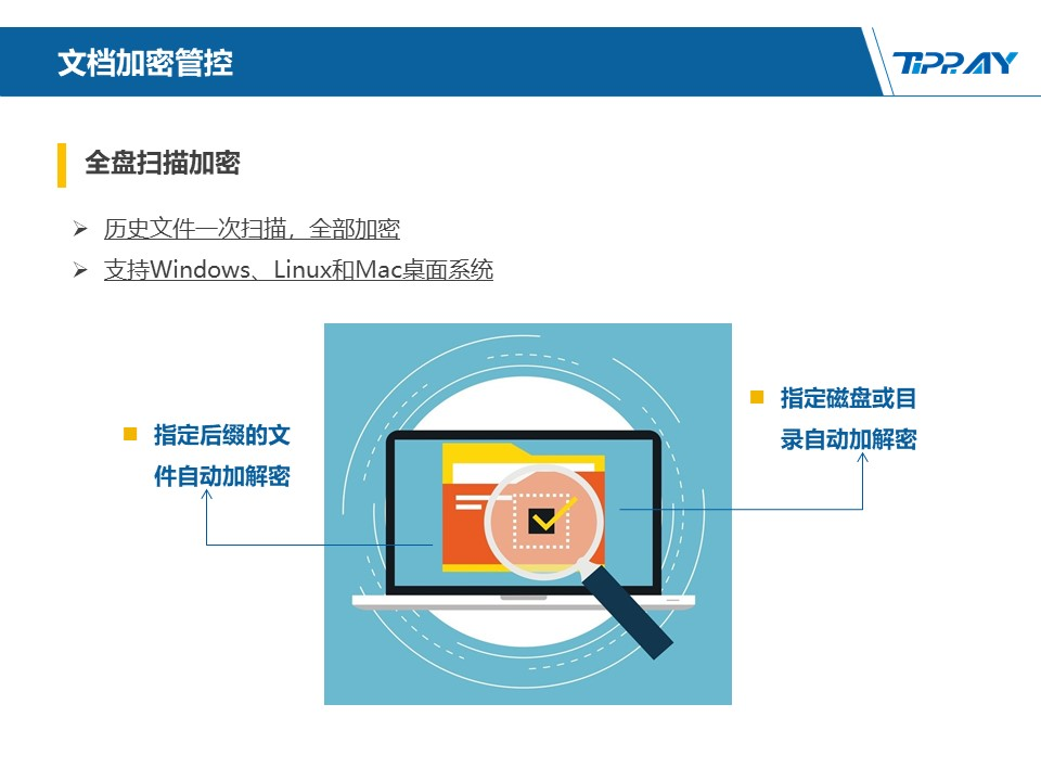 文件加密,数据加密,防泄密,文件防泄密方案对比|ipguard加密方案VS绿盾加密方案(图116)