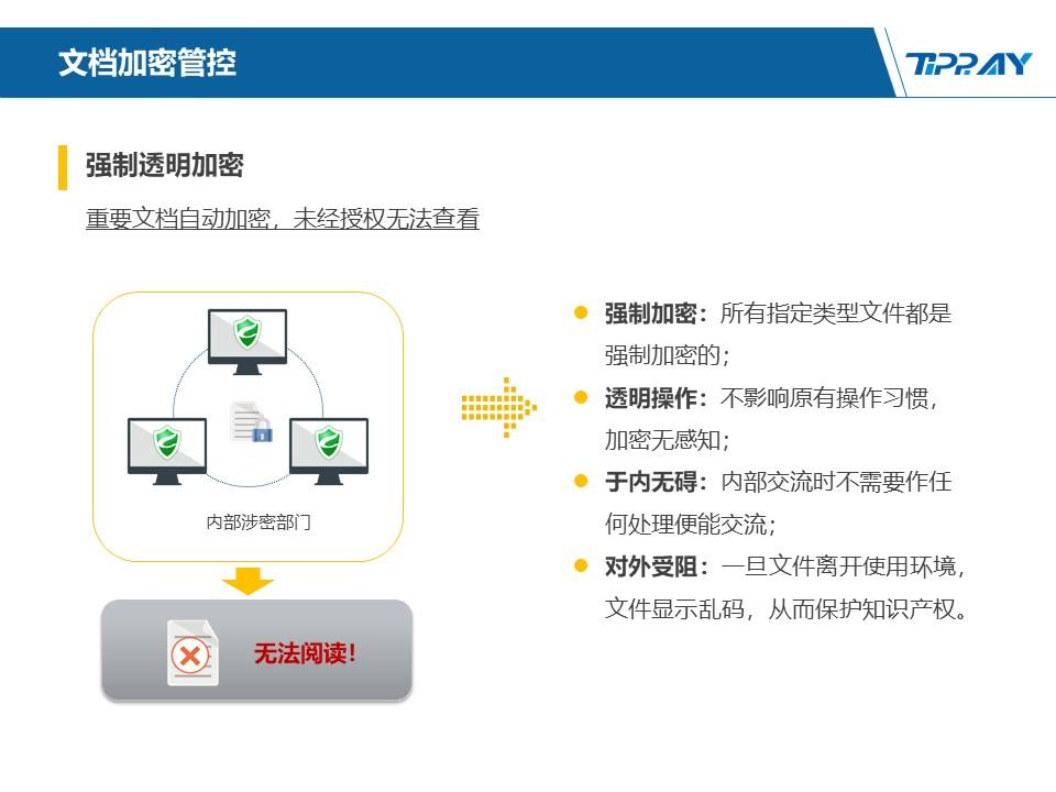 文件加密,数据加密,防泄密,文件防泄密方案对比|ipguard加密方案VS绿盾加密方案(图112)