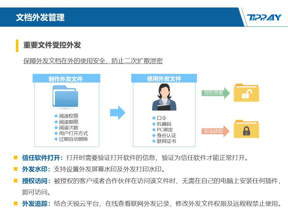 文件加密,数据加密,防泄密,文件防泄密对比|ipguard加密方案VS绿盾加密方案(图120)