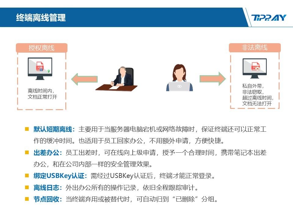 文件加密,数据加密,防泄密,文件防泄密方案对比|ipguard加密方案VS绿盾加密方案(图124)