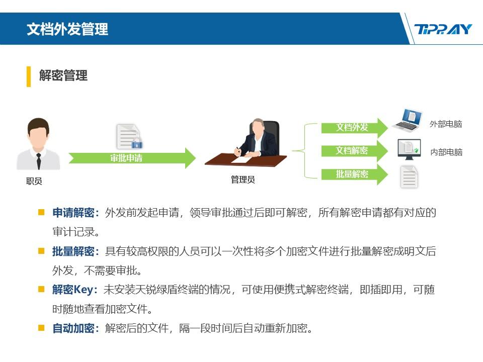 文件加密,数据加密,防泄密,文件防泄密方案对比|ipguard加密方案VS绿盾加密方案(图119)