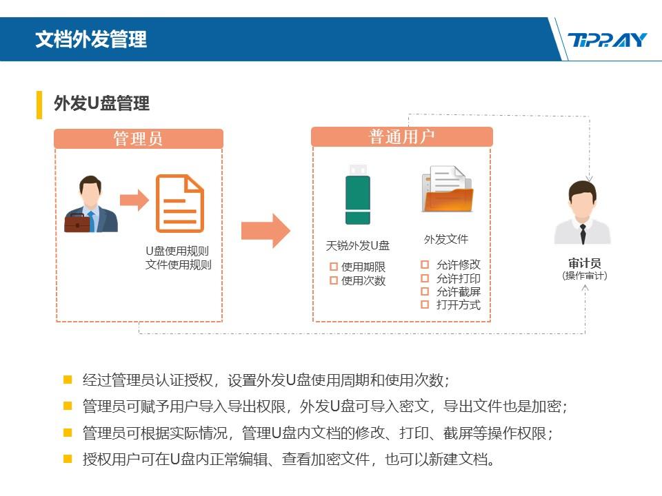 文件加密,数据加密,防泄密,文件防泄密方案对比|ipguard加密方案VS绿盾加密方案(图121)